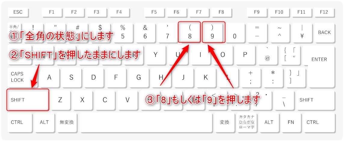 シフトキーと括弧キーの位置を示しているキーボードの画像