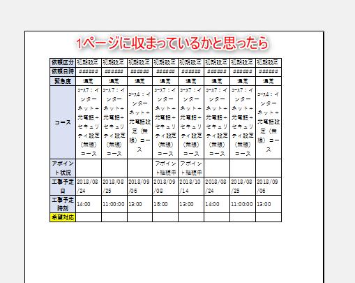 表が1ページに収まっていないことを示しているエクセルの画像