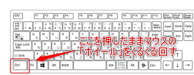 Ctrlキーの場所を示しているキーボードの画像