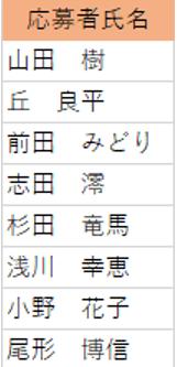 応募者氏名のリストを表示しているエクセルの画像