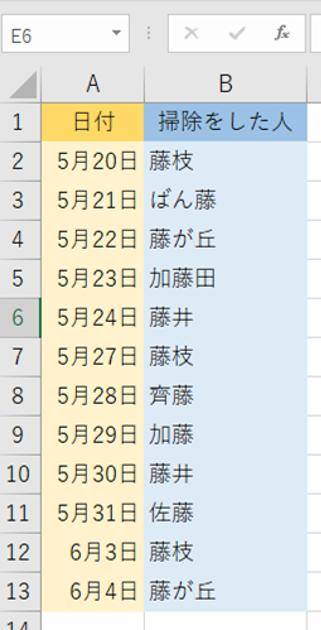 クラスで掃除をした人の名前を記録した表を示すエクセルの画像