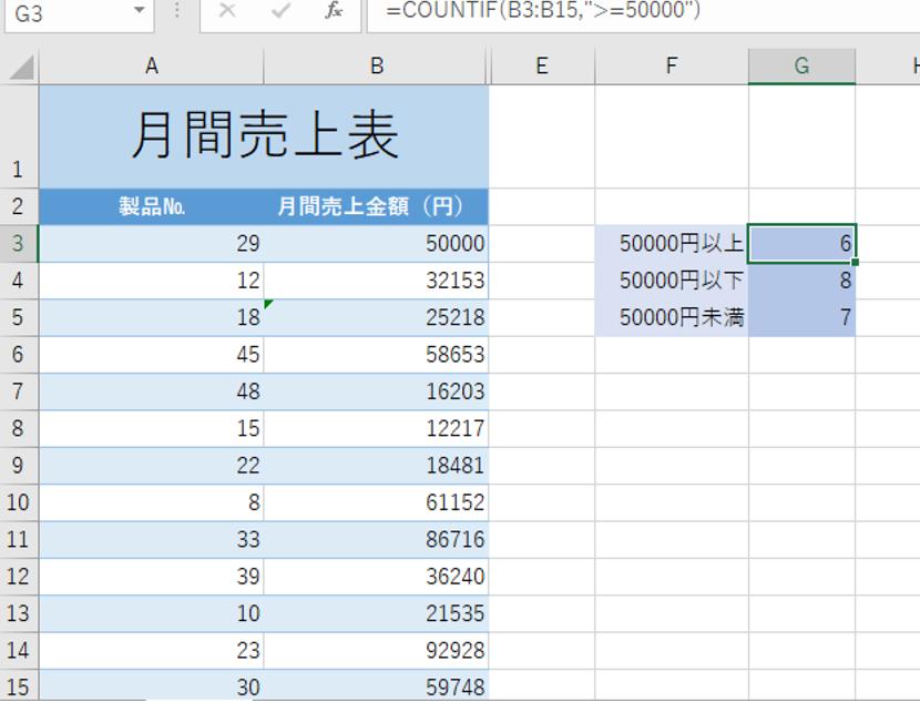 月間売上表が表示されているエクセルの画像