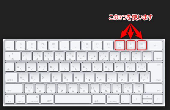 音量調節キーの場所を示しているMacのキーボードの画像