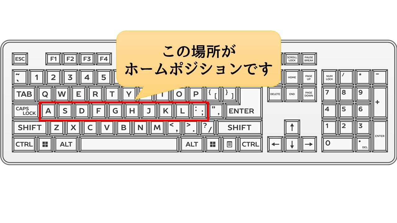 ホームポジションの位置を示しているキーボードの画像