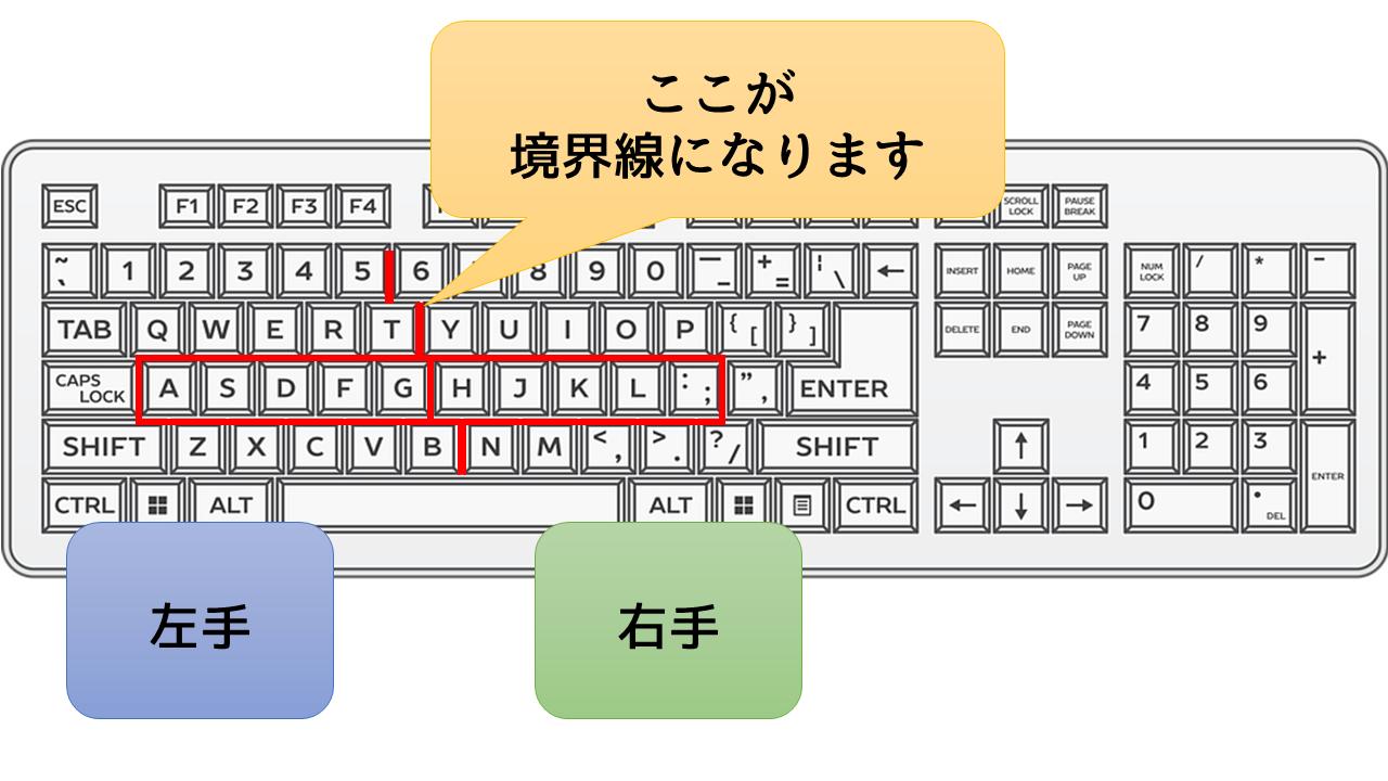 ホームポジションの境界線を示しているキーボードの画像