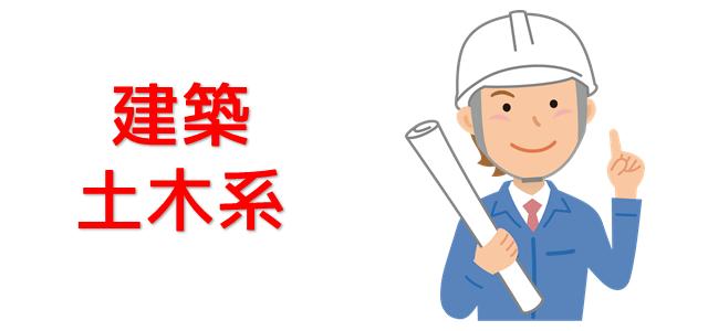 建築現場監督を表現している男性の画像