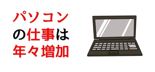 パソコンの仕事を表現しているパソコンの画像