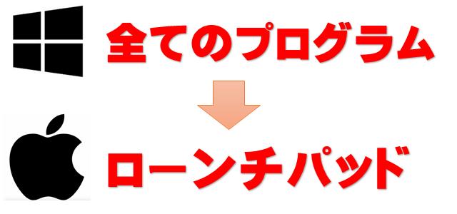 マックパソコンで全てのプログラムはローンチパッドと示している画像