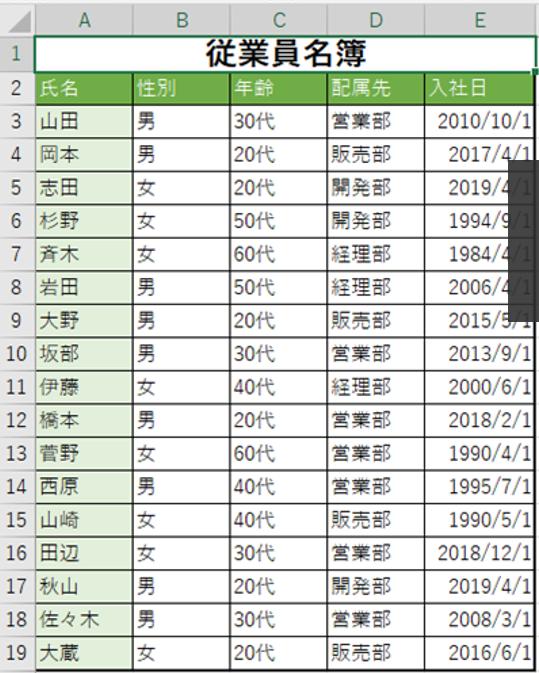従業員名簿のデータが表示されているエクセルの画像
