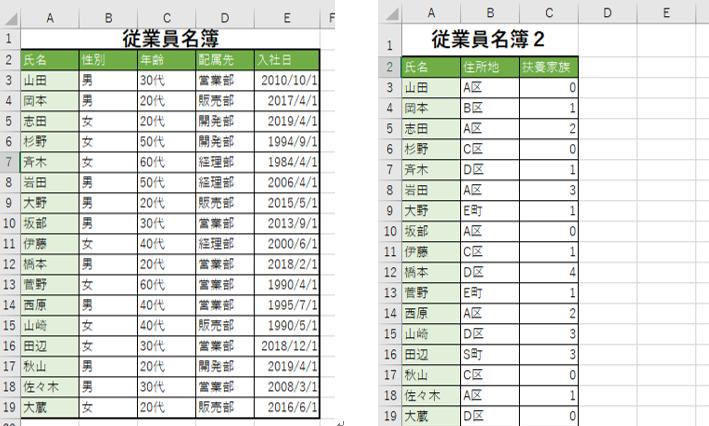 従業員名簿1と2が表示されているエクセルの画像