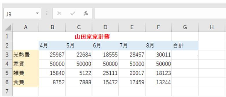 家計簿票が表示されていることを示しているエクセルの画像
