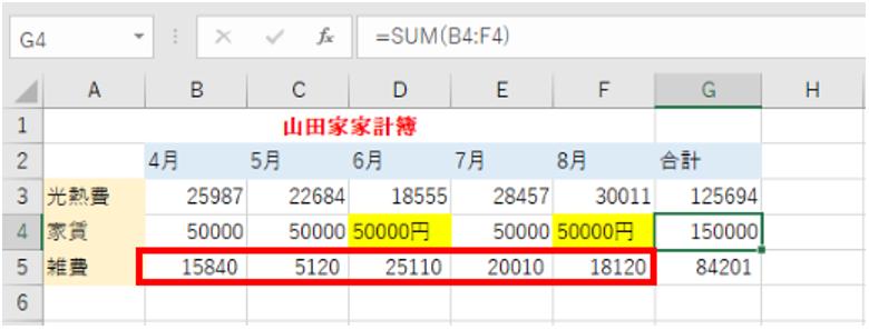 間違った計算が表示されていることを示しているエクセルの画像