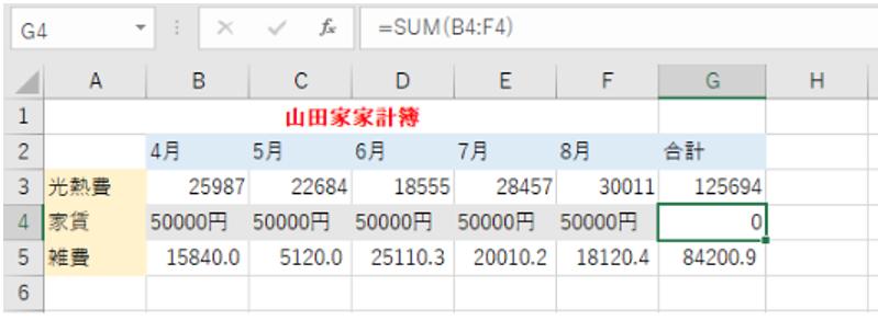 文字が含まれると計算されないことを示しているエクセルの画像