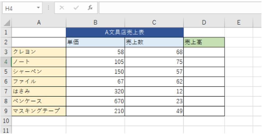 売上表が表示されていることを示しているエクセルの画像