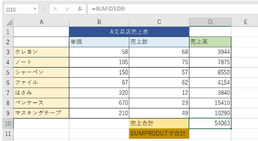 売上高家のセルに合計を求める数式が入力されていることを示しているエクセルの画像