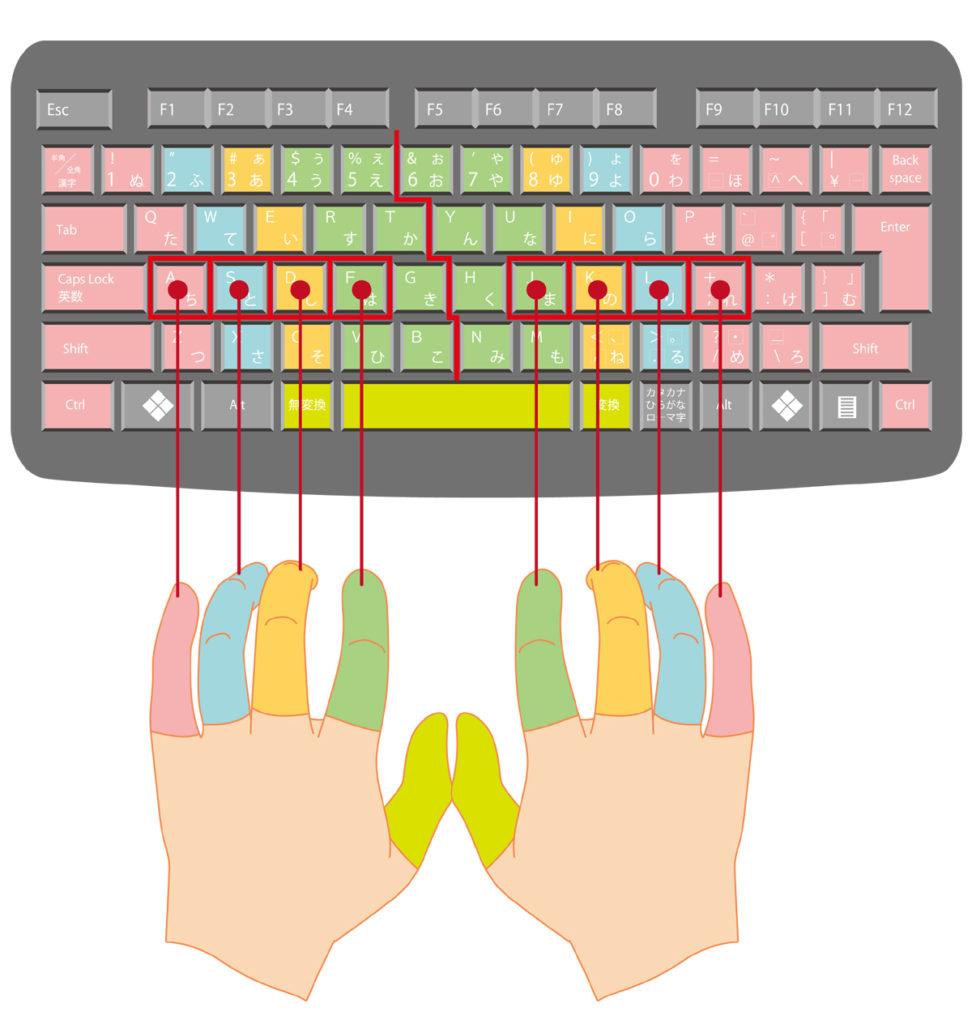 タイピングをする時のキーボードの絵