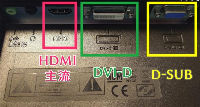 接続ケーブルの種類を示している画像