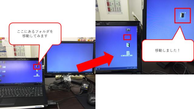 ノートパソコンからモニターへフォルダが移動していることを示している画像