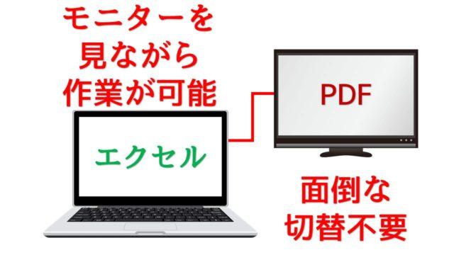 ノートパソコンとモニターが繋がっていることを示している画像